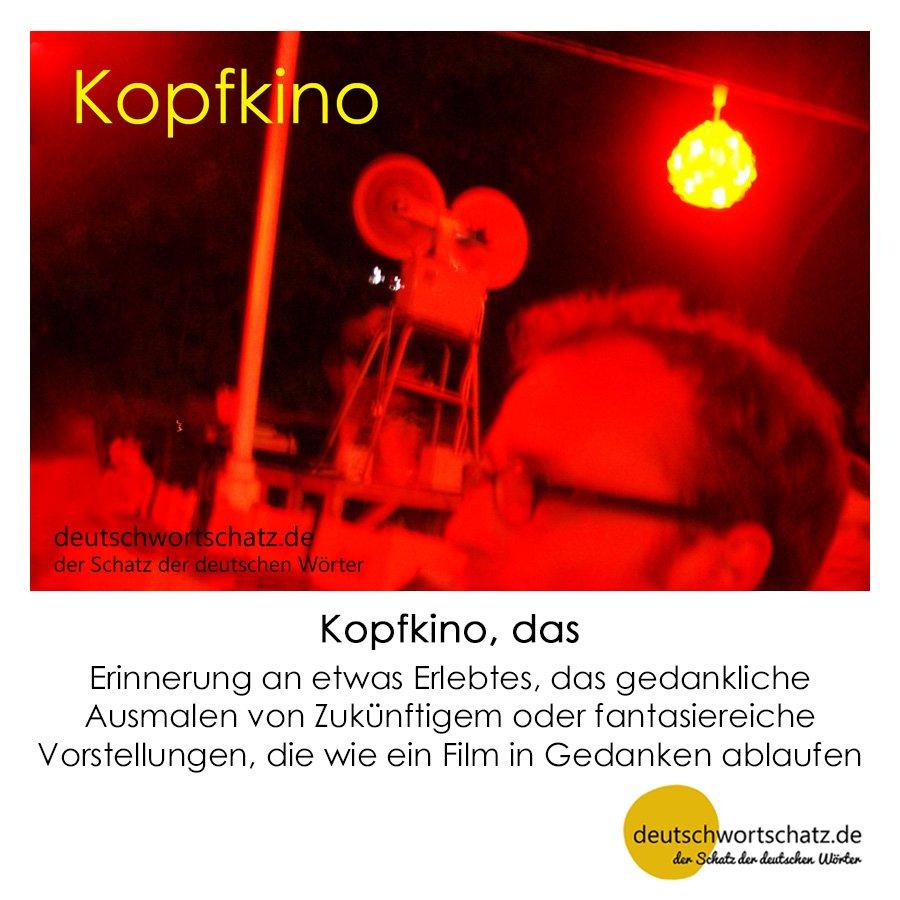 Kopfkino - Wortschatz mit Bildern lernen - Deutsch lernen