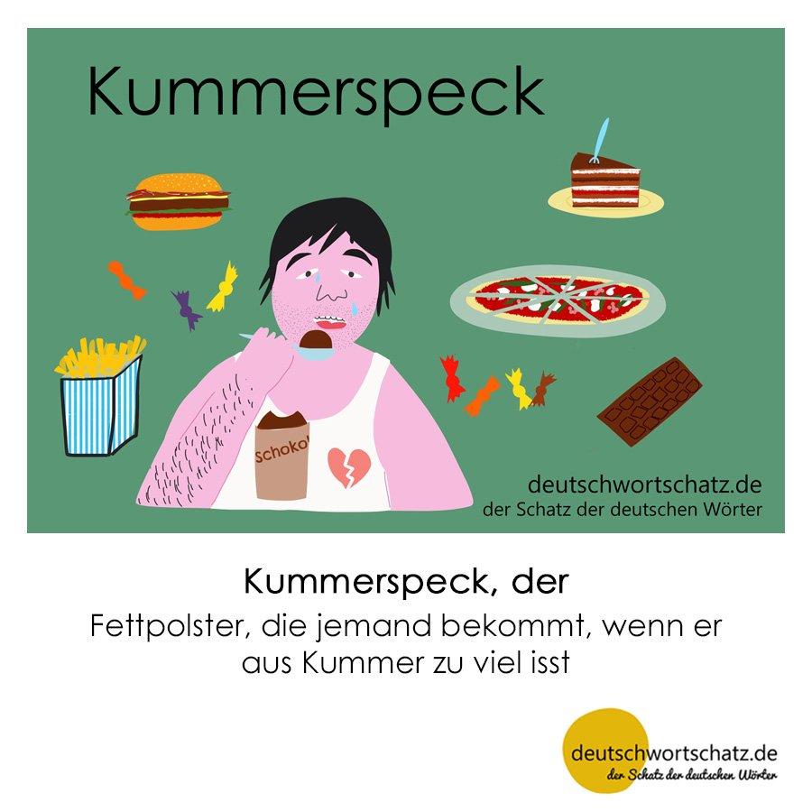 Kummerspeck - Wortschatz mit Bildern lernen - Deutsch lernen