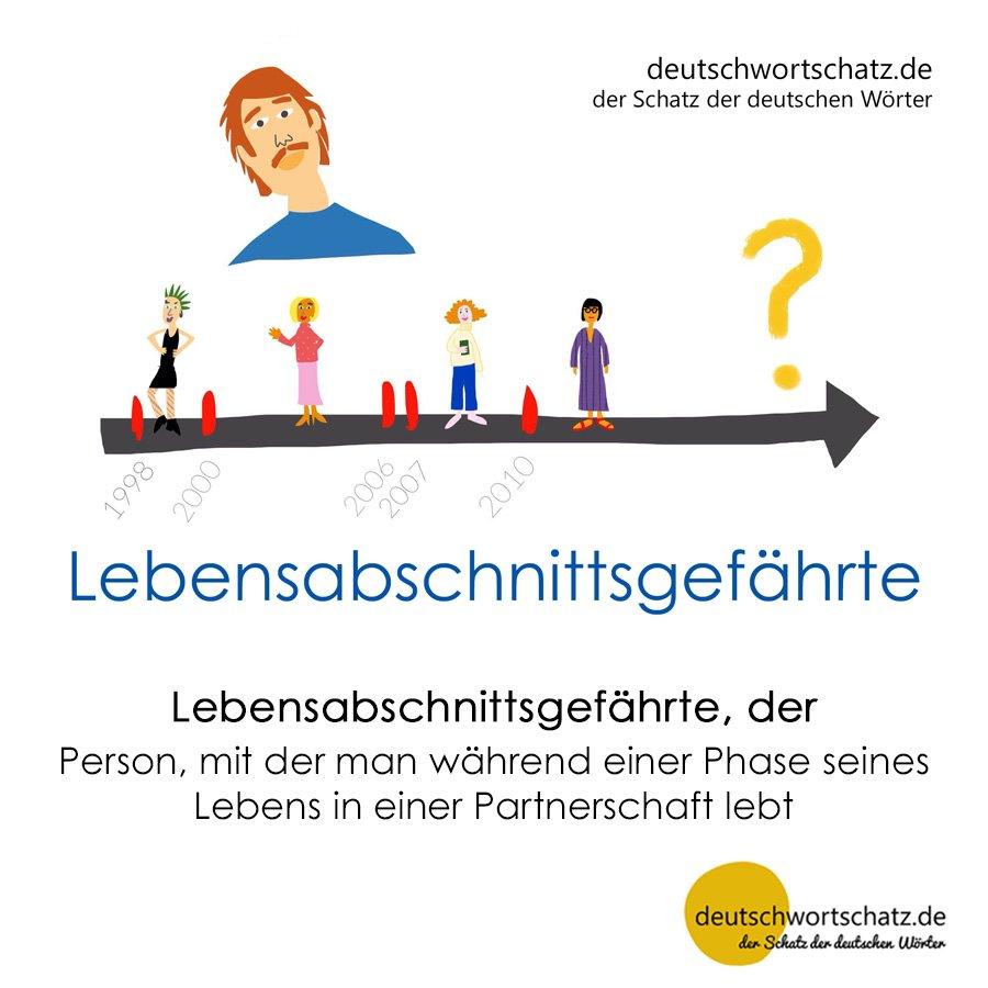 Lebensabschnittsgefährte - Wortschatz mit Bildern lernen - Deutsch lernen