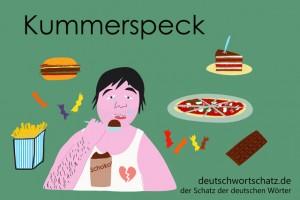 Kummerspeck - Deutsch Wortschatz - Wortschatzbilder