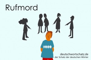 Rufmord - Deutsch Wortschatz - Wortschatzbilder