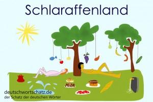 Schlaraffenland - Deutsch Wortschatz - Wortschatzbilder